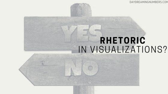 Rhetoric In Visualizations