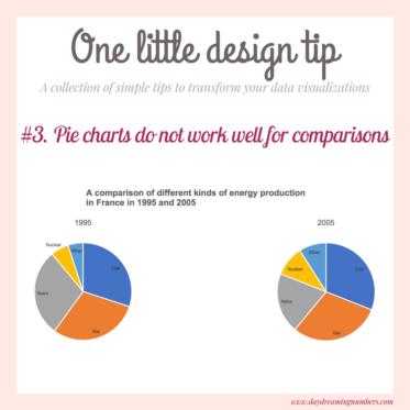 pie-comparisons