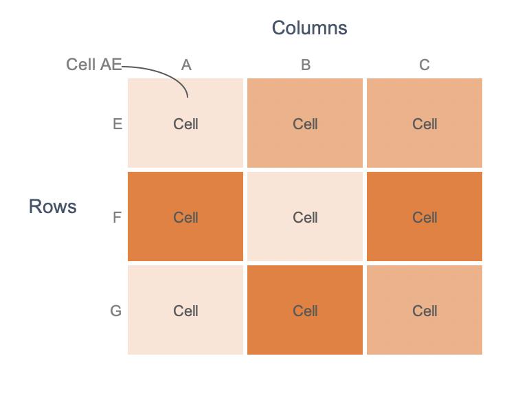 Heatmap-Framework