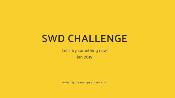 SWD_Jan2019