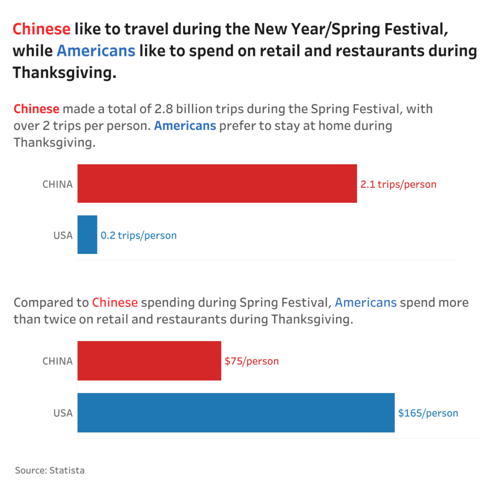 Chinese_New_Year_vs_Thanksgiving
