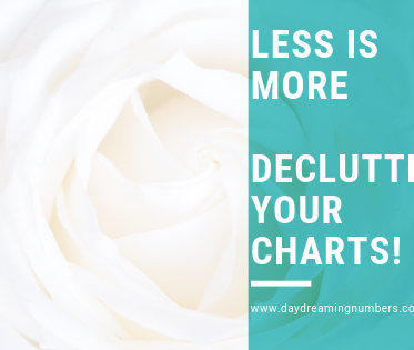Declutter your charts