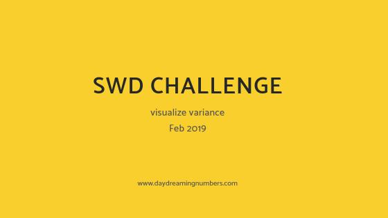 SWDChallenge_Feb_2019