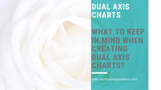 Dual-Axis-Charts